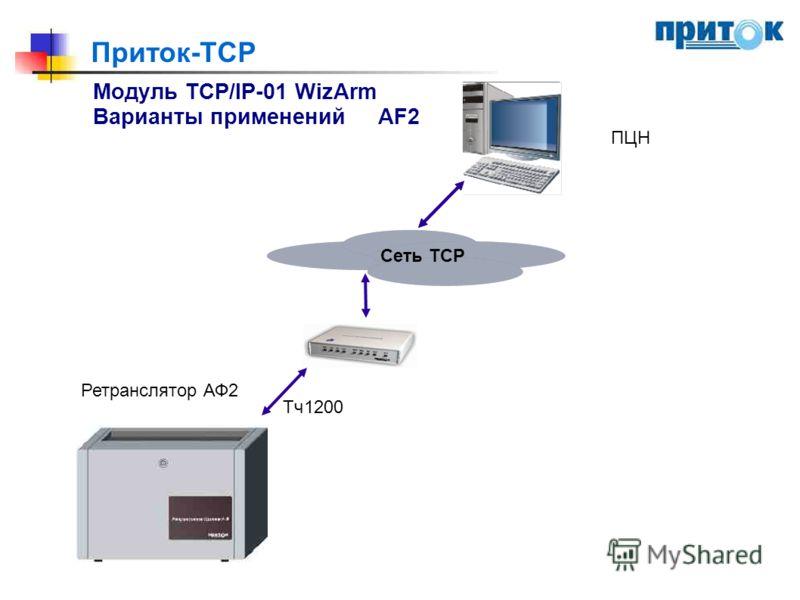 Приток-TCP Модуль TCP/IP-01 WizArm Варианты примененийAF2 Ретранслятор АФ2 ПЦН Сеть ТСР Тч1200