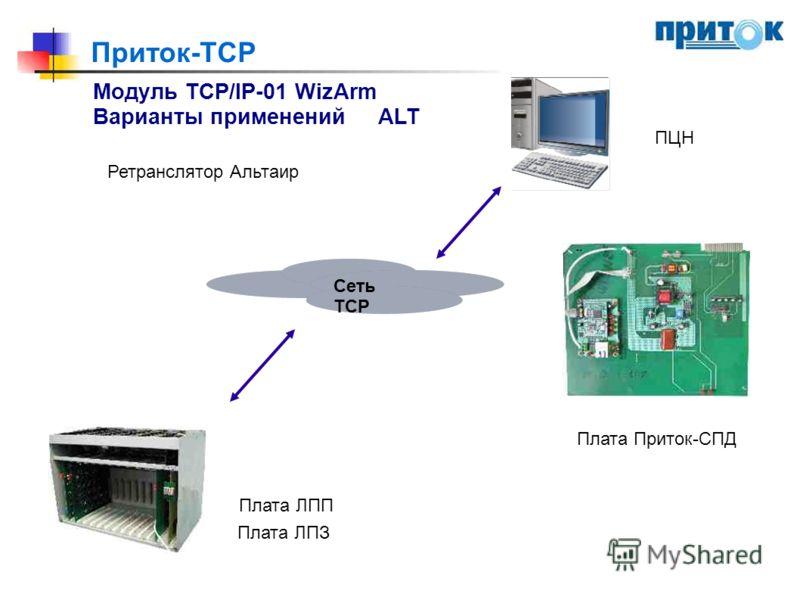 Приток-TCP Модуль TCP/IP-01 WizArm Варианты примененийALT Ретранслятор Альтаир Плата Приток-СПД Сеть ТСР Плата ЛПП Плата ЛПЗ ПЦН