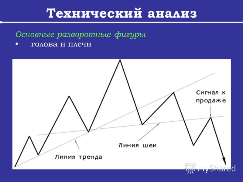 Технический анализ Основные разворотные фигуры голова и плечи
