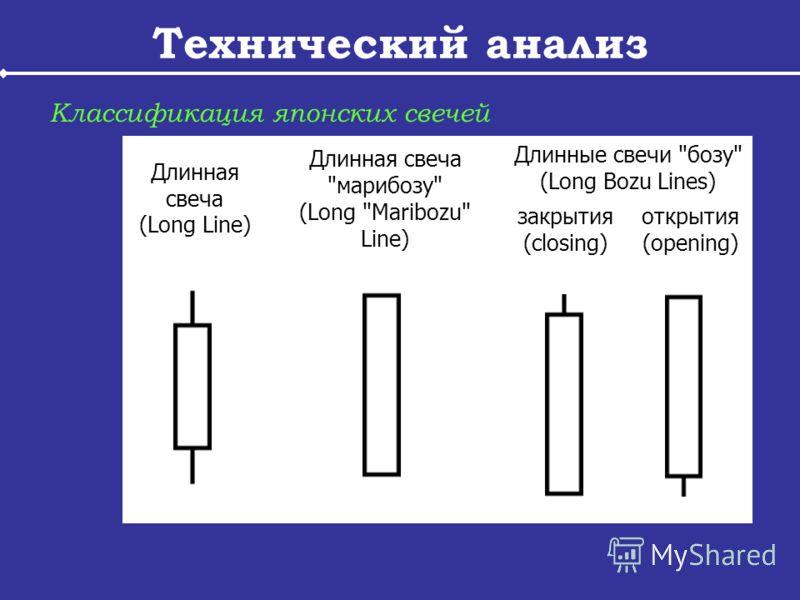 Технический анализ Классификация японских свечей Длинная свеча (Long Line) Длинная свеча марибозу (Long Maribozu Line) Длинные свечи бозу (Long Bozu Lines) закрытия (closing) открытия (opening)
