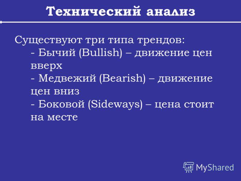 Технический анализ Существуют три типа трендов: - Бычий (Bullish) – движение цен вверх - Медвежий (Bearish) – движение цен вниз - Боковой (Sideways) – цена стоит на месте