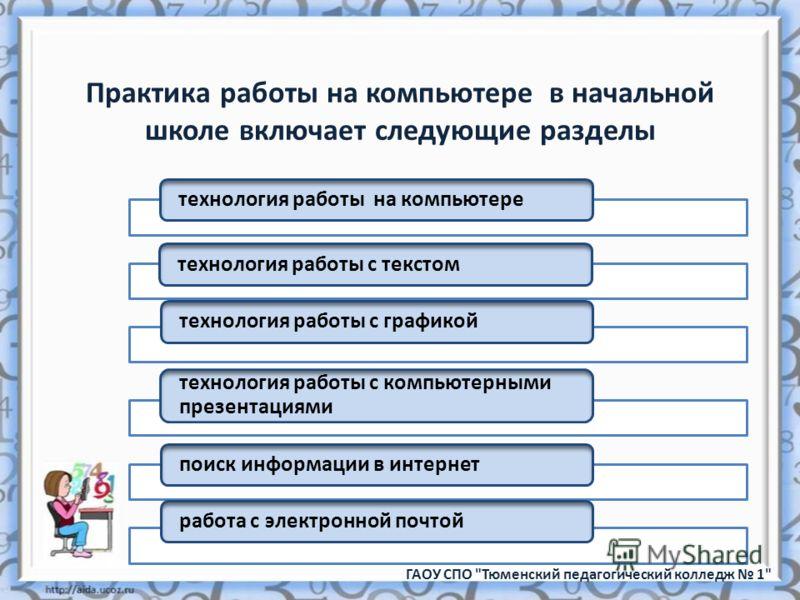 Практика работы на компьютере в начальной школе включает следующие разделы технология работы на компьютеретехнология работы с текстомтехнология работы с графикой технология работы с компьютерными презентациями поиск информации в интернет работа с эле
