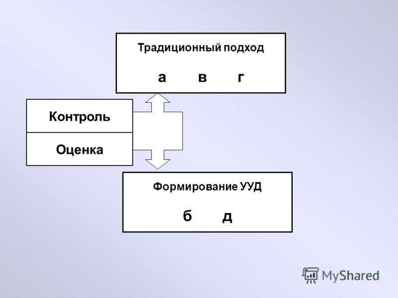 Контроль Оценка Традиционный подход авг Формирование УУД бд