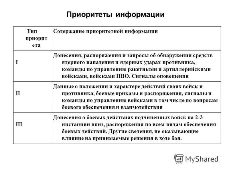 АльфаР  Порядок регистрации радиостанций разрешения