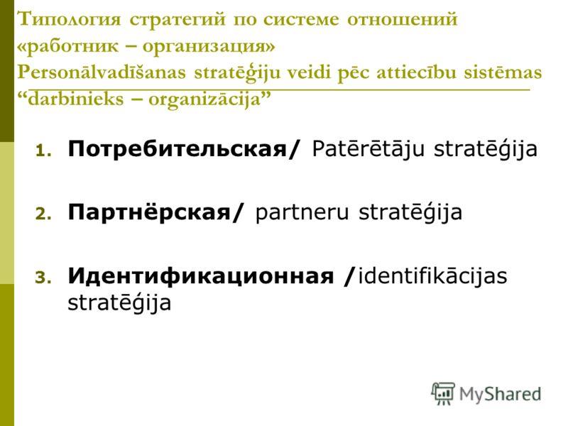 Типология стратегий по системе отношений «работник – организация» Personālvadīšanas stratēģiju veidi pēc attiecību sistēmas darbinieks – organizācija 1. Потребительская/ Patērētāju stratēģija 2. Партнёрская/ partneru stratēģija 3. Идентификационная /