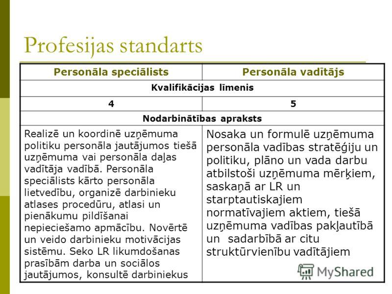 Profesijas standarts Personāla speciālistsPersonāla vadītājs Kvalifikācijas līmenis 45 Nodarbinātības apraksts Realizē un koordinē uzņēmuma politiku personāla jautājumos tiešā uzņēmuma vai personāla daļas vadītāja vadībā. Personāla speciālists kārto