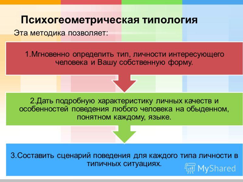 Психогеометрическая типология 3.Составить сценарий поведения для каждого типа личности в типичных ситуациях. 2.Дать подробную характеристику личных качеств и особенностей поведения любого человека на обыденном, понятном каждому, языке. 1.Мгновенно оп