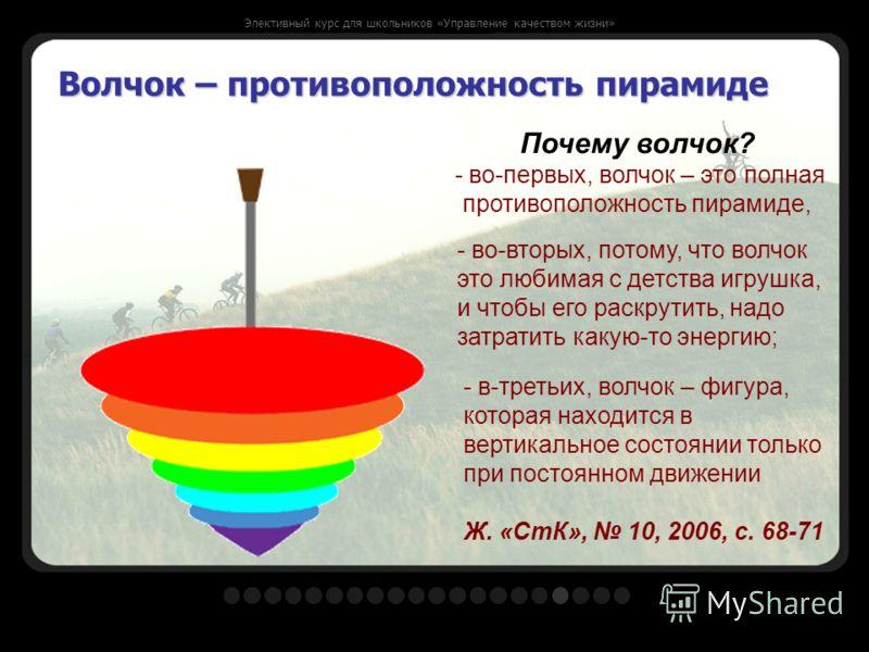 Волчок – противоположность пирамиде Почему волчок? - во-первых, волчок – это полная противоположность пирамиде, - во-вторых, потому, что волчок это любимая с детства игрушка, и чтобы его раскрутить, надо затратить какую-то энергию; - в-третьих, волчо