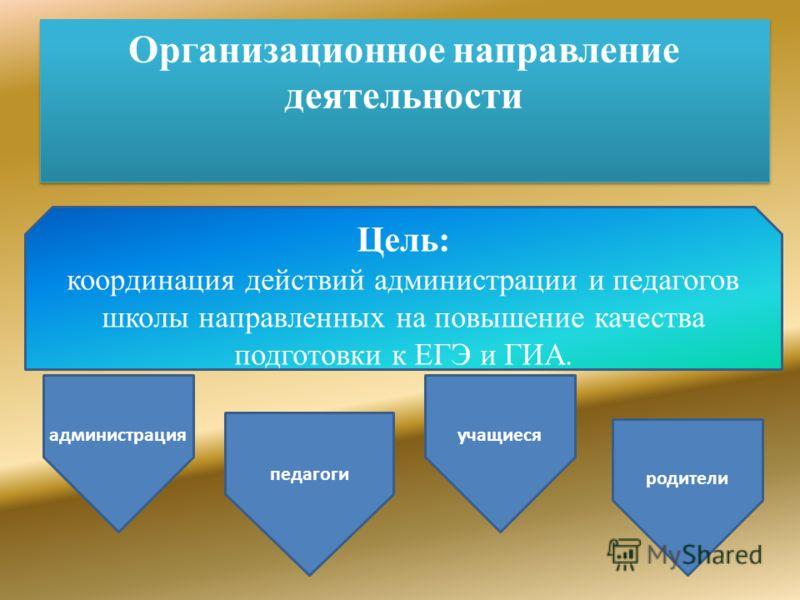 Организационное направление деятельности Цель: координация действий администрации и педагогов школы направленных на повышение качества подготовки к ЕГЭ и ГИА. администрация педагоги родители учащиеся
