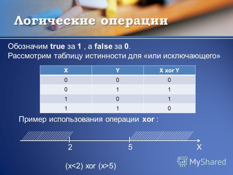 Логические операции Пример использования операции xor : 2 5 X (x 5) XYX xor Y 000 011 101 110 Обозначим true за 1, а false за 0. Рассмотрим таблицу истинности для «или исключающего»