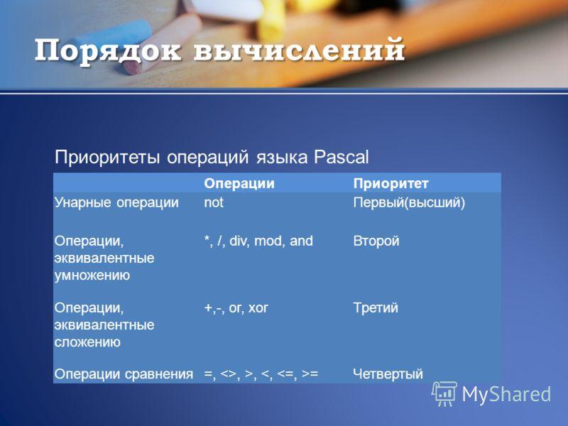 Порядок вычислений Приоритеты операций языка Pascal ОперацииПриоритет Унарные операцииnotПервый(высший) Операции, эквивалентные умножению *, /, div, mod, andВторой Операции, эквивалентные сложению +,-, or, xorТретий Операции сравнения=, , >, =Четверт