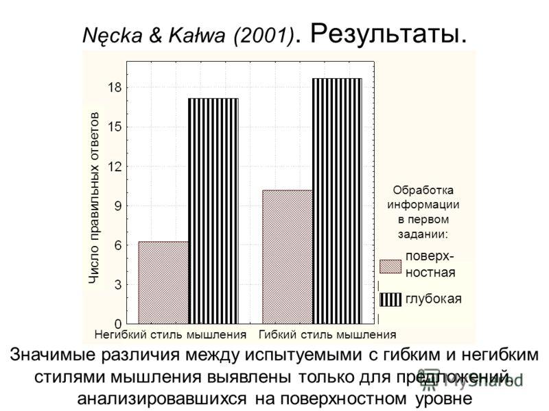 Nęcka & Kałwa (2001). Результаты. Значимые различия между испытуемыми с гибким и негибким стилями мышления выявлены только для предложений, анализировавшихся на поверхностном уровне Число правильных ответов Обработка информации в первом задании: пове