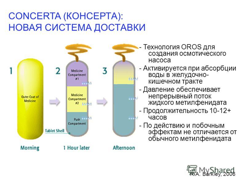 CONCERTA (КОНСЕРТА): НОВАЯ СИСТЕМА ДОСТАВКИ - Технология OROS для создания осмотического насоса - Активируется при абсорбции воды в желудочно- кишечном тракте - Давление обеспечивает непрерывный поток жидкого метилфенидата - Продолжительность 10-12+