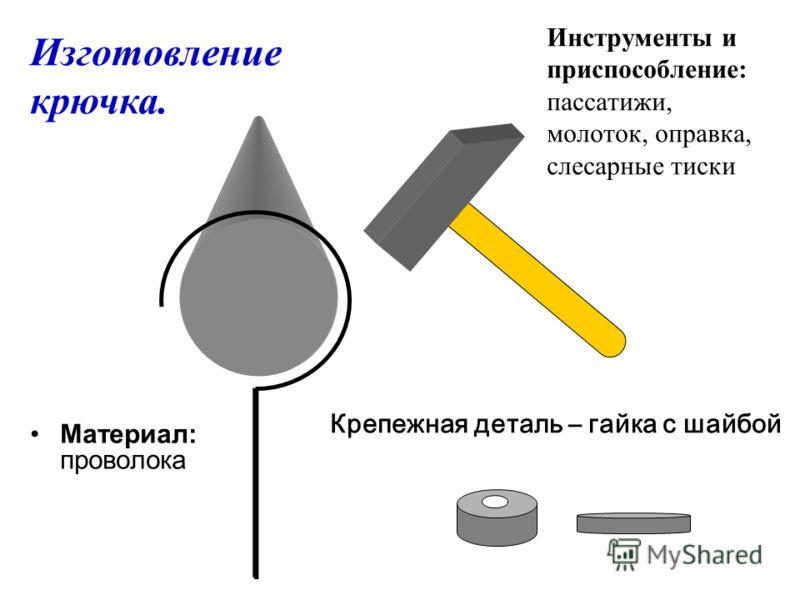 Инструменты и приспособление: пассатижи, молоток, оправка, слесарные тиски Материал: проволока Изготовление крючка. Крепежная деталь – гайка с шайбой