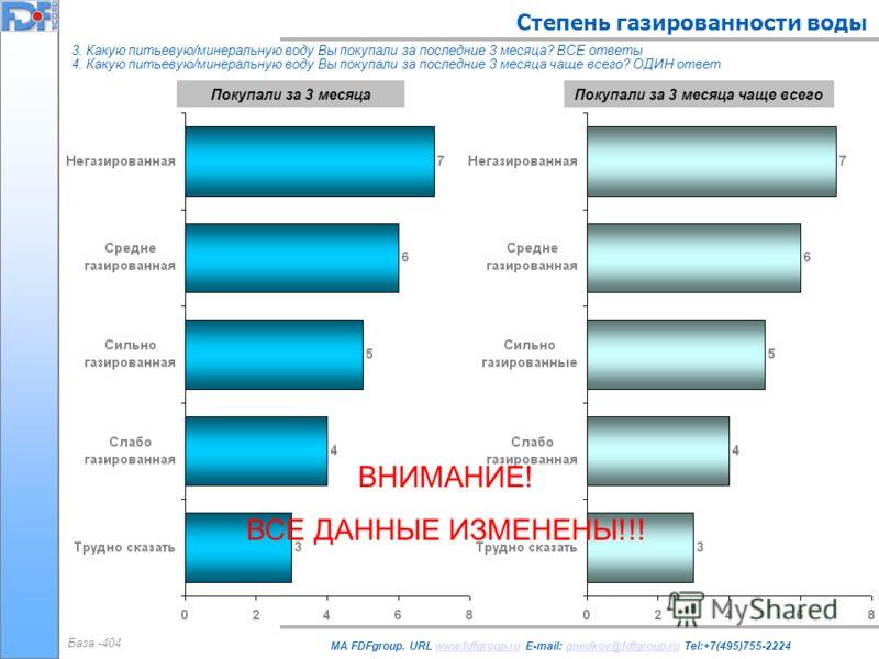 Степень газированности воды MA FDFgroup. URL www.fdfgroup.ru E-mail: gnedkov@fdfgroup.ru Tel:+7(495)755-2224www.fdfgroup.rugnedkov@fdfgroup.ru База -404 3. Какую питьевую/минеральную воду Вы покупали за последние 3 месяца? ВСЕ ответы 4. Какую питьеву