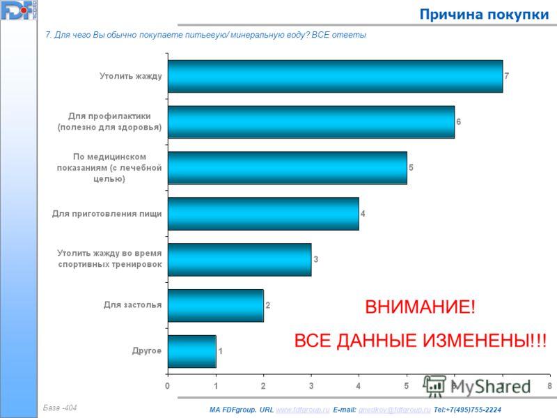 Причина покупки MA FDFgroup. URL www.fdfgroup.ru E-mail: gnedkov@fdfgroup.ru Tel:+7(495)755-2224www.fdfgroup.rugnedkov@fdfgroup.ru База -404 7. Для чего Вы обычно покупаете питьевую/ минеральную воду? ВСЕ ответы ВНИМАНИЕ! ВСЕ ДАННЫЕ ИЗМЕНЕНЫ!!!