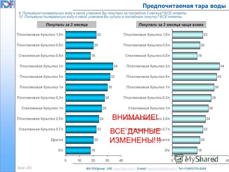 Предпочитаемая тара воды MA FDFgroup. URL www.fdfgroup.ru E-mail: gnedkov@fdfgroup.ru Tel:+7(495)755-2224www.fdfgroup.rugnedkov@fdfgroup.ru База -404 9. Питьевую/ минеральную воду в какой упаковке Вы покупали за последние 3 месяца? ВСЕ ответы 10. Пит