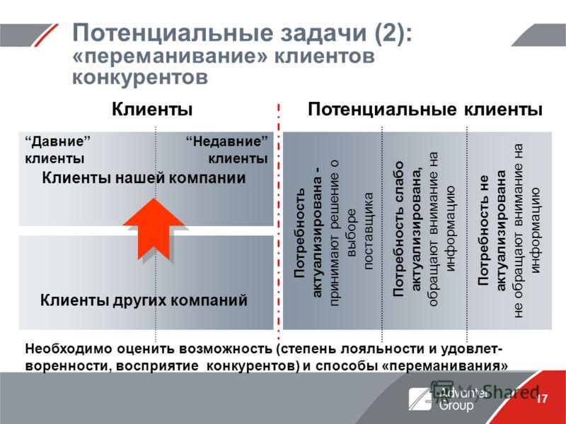 17 Потенциальные задачи (2): «переманивание» клиентов конкурентов КлиентыПотенциальные клиенты Потребность актуализирована - принимают решение о выборе поставщика Потребность слабо актуализирована, обращают внимание на информацию Потребность не актуа