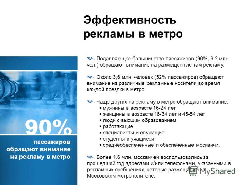 пассажиров обращают внимание на рекламу в метро 90% Эффективность рекламы в метро Подавляющее большинство пассажиров (90%, 6.2 млн. чел.) обращают внимание на размещенную там рекламу. Около 3,6 млн. человек (52% пассажиров) обращают внимание на разли