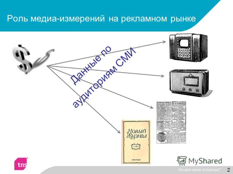 2 Данные по аудиториям СМИ Роль медиа-измерений на рекламном рынке