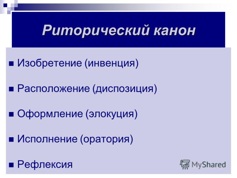 Риторический канон Изобретение (инвенция) Расположение (диспозиция) Оформление (элокуция) Исполнение (оратория) Рефлексия