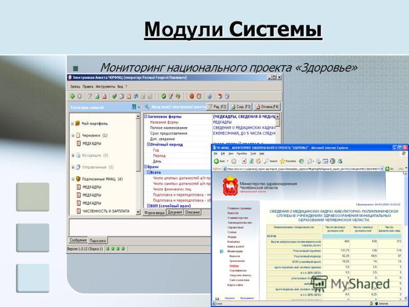Модули Системы Мониторинг национального проекта «Здоровье»