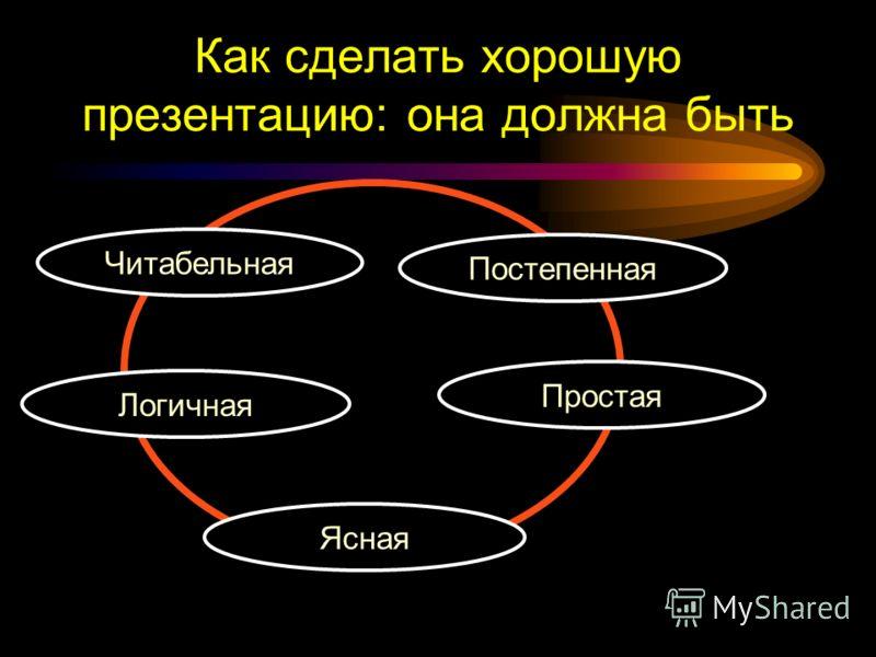 Как сделать хорошую презентацию