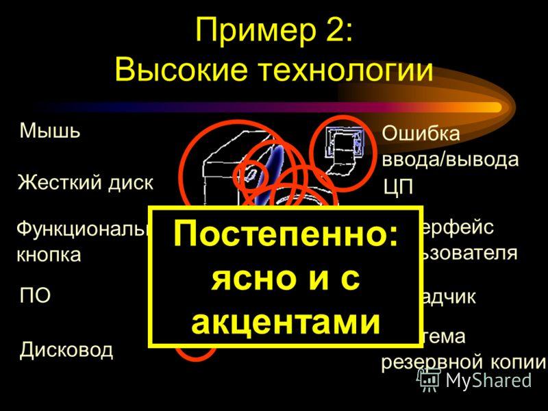 Пример 2: Высокие технологии Дисковод Интерфейс пользователя ЦП Ошибка ввода/вывода Система резервной копии ПО Мышь Отладчик Функциональная кнопка Жесткий диск Не ясно и без акцентов!