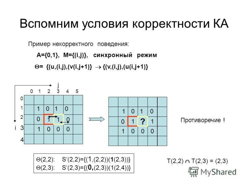 1000 10 1 0 101 0 1000 11 ? 0 Противоречие ! = {(u,(i,j),(v(i,j+1)} {(v,(i,j),(u(i,j+1)} Пример некорректного поведения: A={0,1}, M={(i,j)}, синхронный режим j i 0 1 2 3 4 5 0123401234 (2,2): S(2,2)={( 1,(2,2))(1(2,3))} (2,3): S(2,3)={( 0, (2,3))(1(2