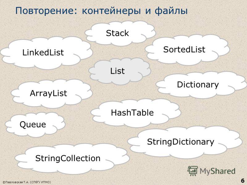 Повторение: контейнеры и файлы ©Павловская Т.А. (СПбГУ ИТМО) 6 Queue Stack LinkedList ArrayList StringCollection List HashTable SortedList Dictionary StringDictionary