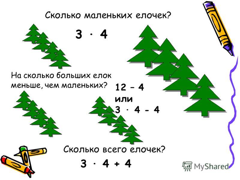 Сколько маленьких елочек? 3 4 Сколько всего елочек? 3 4 + 4 На сколько больших елок меньше, чем маленьких? 12 – 4 или 3 4 - 4