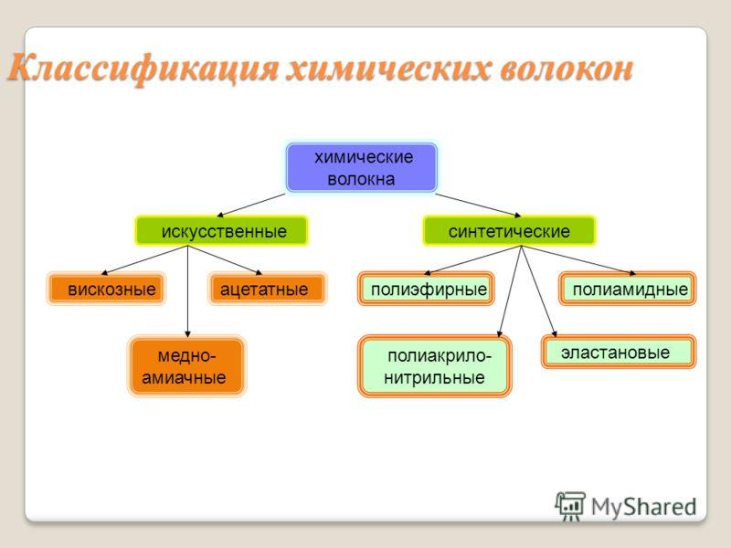 Классификация химических