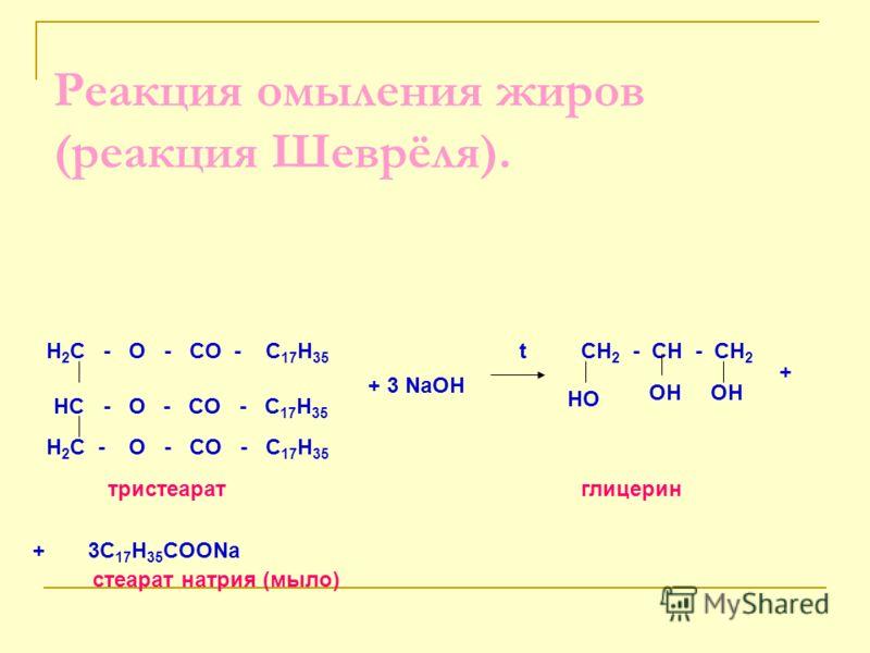 В России мыло появилось во времена Петра I – целые деревни стали заниматься «поташным промыслом»