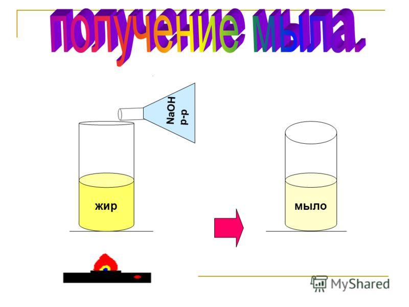 Реакция омыления жиров (реакция Шеврёля). H 2 C - O - CO - C 17 H 35 HC - O - CO - C 17 H 35 H 2 C - O - CO - C 17 H 35 + 3 NaOH tCH 2 - CH - CH 2 HO OH + + 3C 17 H 35 COONa тристеаратглицерин стеарат натрия (мыло)