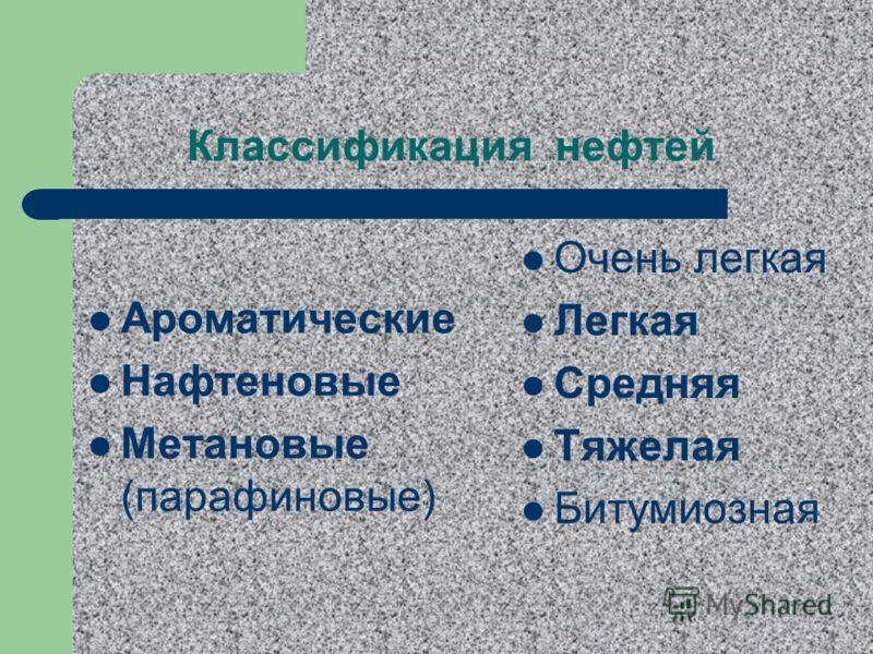 Классификация нефтей Очень легкая Легкая Средняя Тяжелая Битумиозная Ароматические Нафтеновые Метановые (парафиновые)