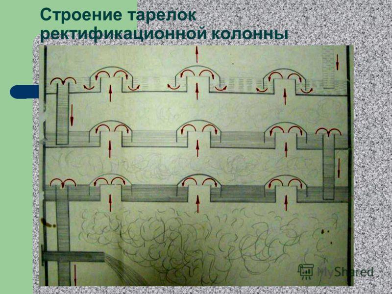 Строение тарелок ректификационной колонны