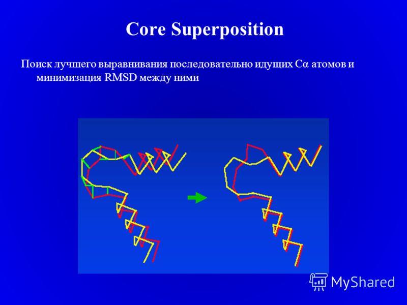 Core Superposition Поиск лучшего выравнивания последовательно идущих Cα атомов и минимизация RMSD между ними
