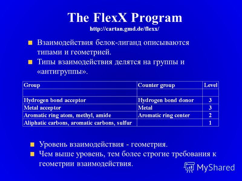 The FlexX Program http://cartan.gmd.de/flexx/ Взаимодействия белок-лиганд описываются типами и геометрией. Типы взаимодействия делятся на группы и «антигруппы». Уровень взаимодействия - геометрия. Чем выше уровень, тем более строгие требования к геом