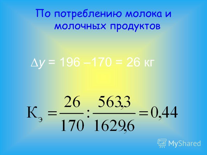 По потреблению молока и молочных продуктов y = 196 –170 = 26 кг