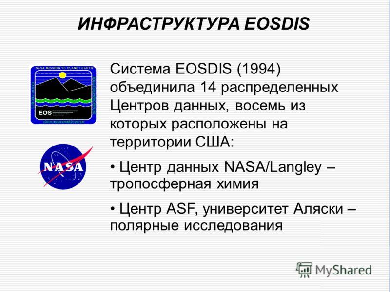 ИНФРАСТРУКТУРА EOSDIS Система EOSDIS (1994) объединила 14 распределенных Центров данных, восемь из которых расположены на территории США: Центр данных NASA/Langley – тропосферная химия Центр ASF, университет Аляски – полярные исследования