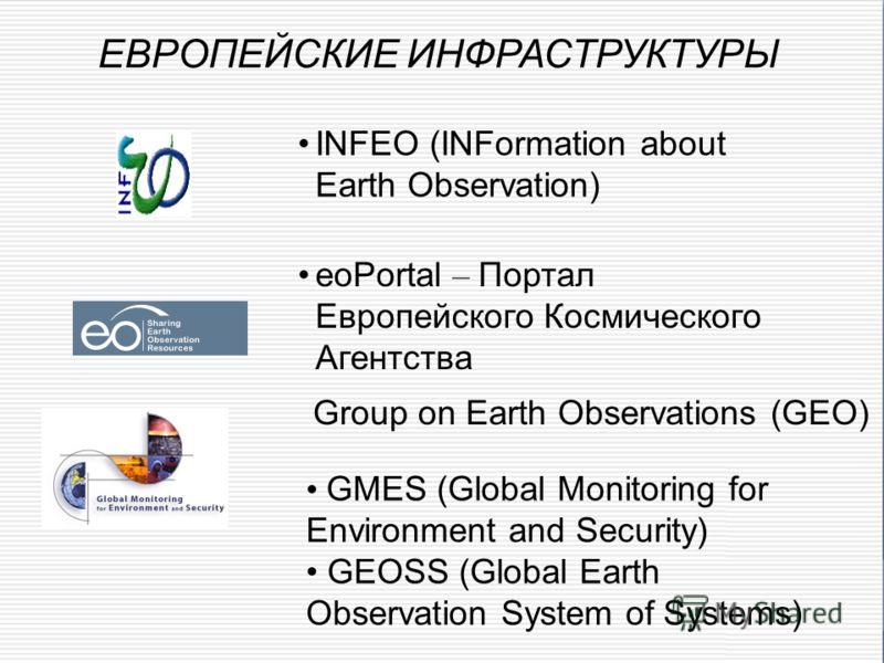 ЕВРОПЕЙСКИЕ ИНФРАСТРУКТУРЫ INFEO (INFormation about Earth Observation) eoPortal – Портал Европейского Космического Агентства GMES (Global Monitoring for Environment and Security) GEOSS (Global Earth Observation System of Systems) Group on Earth Obser