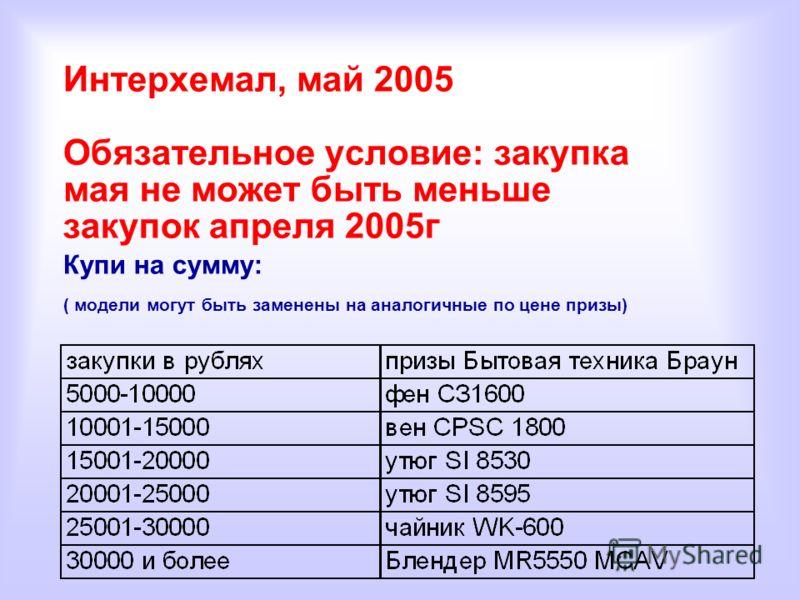 Интерхемал, май 2005 Обязательное условие: закупка мая не может быть меньше закупок апреля 2005г Купи на сумму: ( модели могут быть заменены на аналогичные по цене призы)
