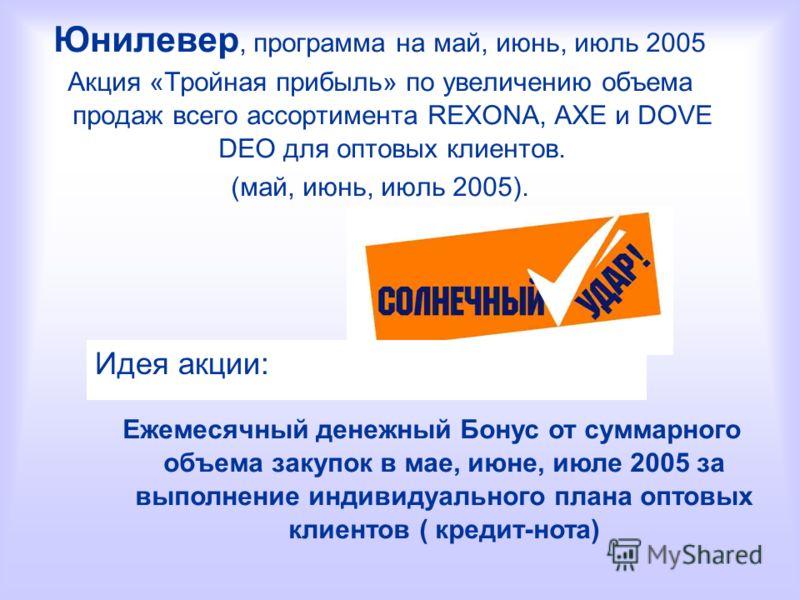 Юнилевер, программа на май, июнь, июль 2005 Акция «Тройная прибыль» по увеличению объема продаж всего ассортимента REXONA, AXE и DOVE DEO для оптовых клиентов. (май, июнь, июль 2005). Идея акции: Ежемесячный денежный Бонус от суммарного объема закупо