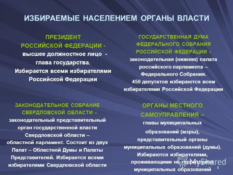 4 ИЗБИРАЕМЫЕ НАСЕЛЕНИЕМ ОРГАНЫ ВЛАСТИ ПРЕЗИДЕНТ РОССИЙСКОЙ ФЕДЕРАЦИИ - высшее должностное лицо - глава государства. Избирается всеми избирателями Российской Федерации ГОСУДАРСТВЕННАЯ ДУМА ФЕДЕРАЛЬНОГО СОБРАНИЯ РОССИЙСКОЙ ФЕДЕРАЦИИ - законодательная (
