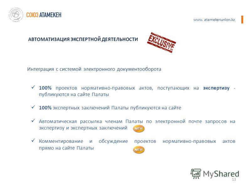 www. atamekenunion.kz АВТОМАТИЗАЦИЯ ЭКСПЕРТНОЙ ДЕЯТЕЛЬНОСТИ 100% проектов нормативно-правовых актов, поступающих на экспертизу - публикуются на сайте Палаты 100% экспертных заключений Палаты публикуются на сайте Автоматическая рассылка членам Палаты