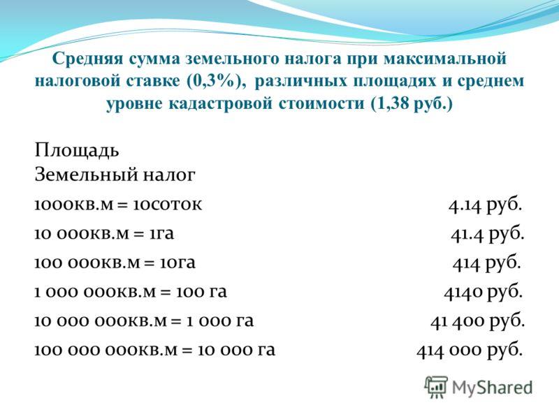 Средняя сумма земельного налога при максимальной налоговой ставке (0,3%), различных площадях и среднем уровне кадастровой стоимости (1,38 руб.) Площадь Земельный налог 1000кв.м = 10соток 4.14 руб. 10 000кв.м = 1га 41.4 руб. 100 000кв.м = 10га 414 руб