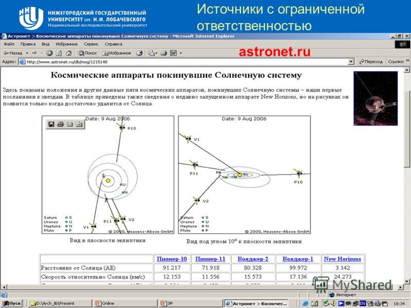 Источники с ограниченной ответственностью astronet.ru