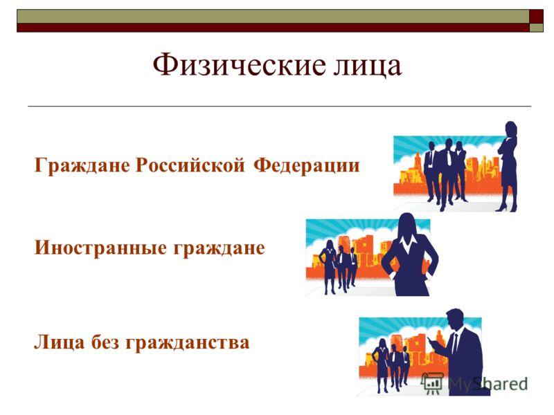 Физические лица Граждане Российской Федерации Иностранные граждане Лица без гражданства