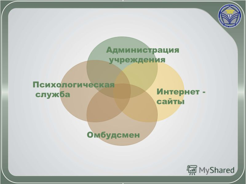 Администрация учреждения Психологическая служба Омбудсмен Интернет - сайты