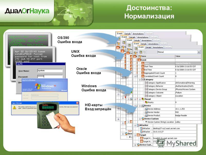 Достоинства: Нормализация Windows Ошибка входа Oracle Ошибка входа UNIX Ошибка входа HID-карты Вход запрещён OS/390 Ошибка входа